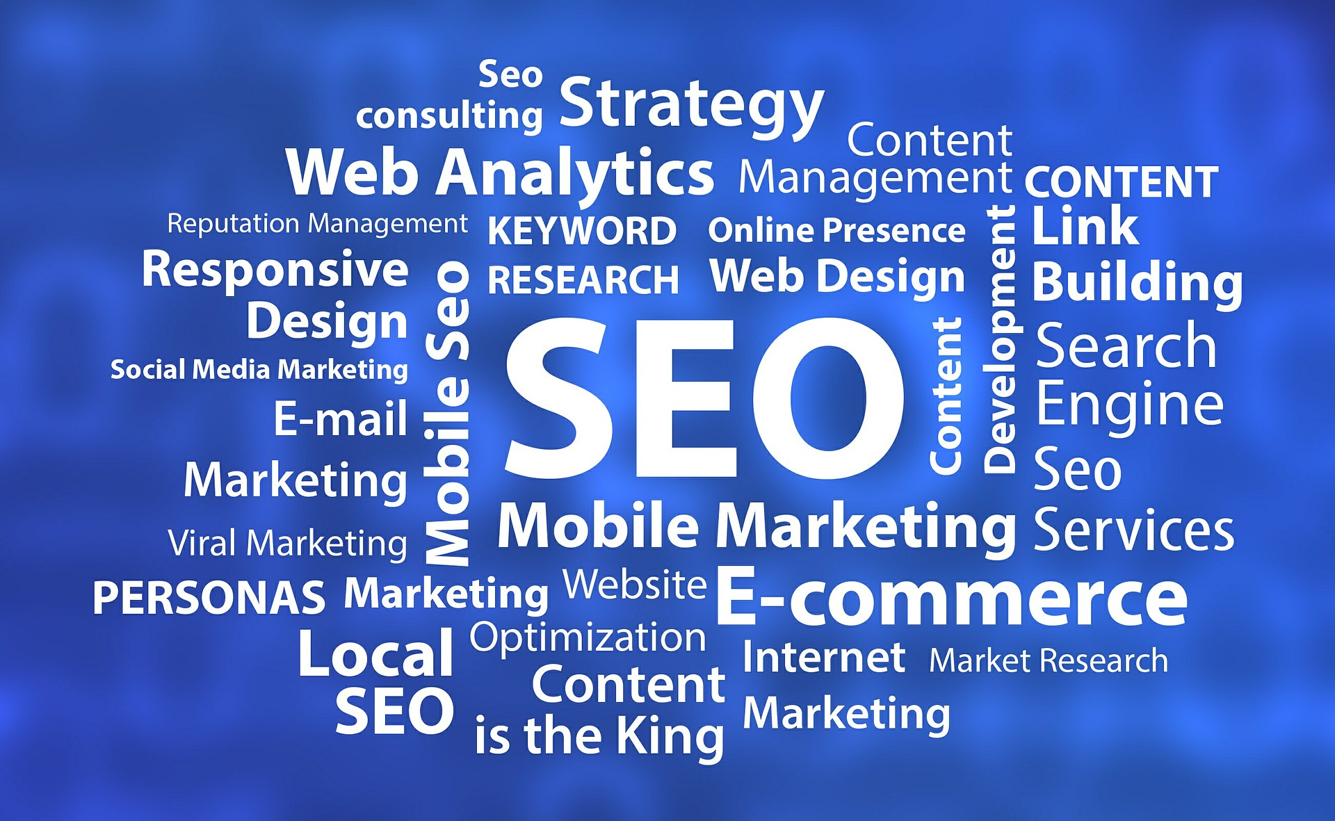 SEO Plan: Why You Should Think Before You Do!